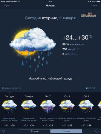 Погода в Нячанге в декабре и январе