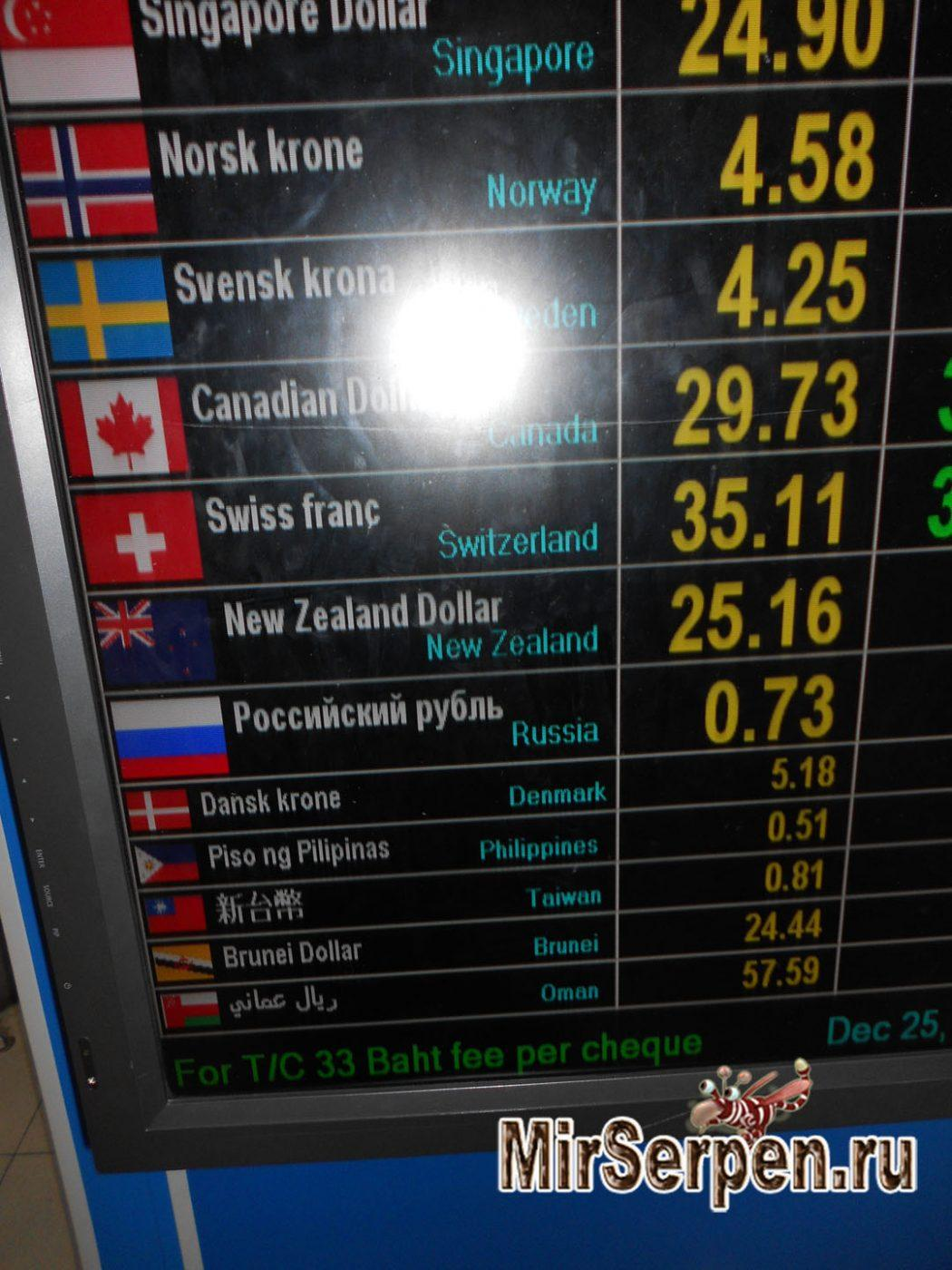 Шоппинг в Таиланде: Стоит ли пользоваться обменниками в магазине