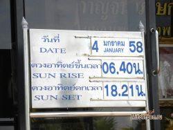 В каком году живет Таиланд?