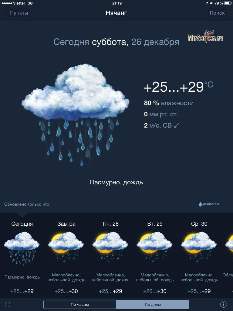 Погода чусовой на 3 недели