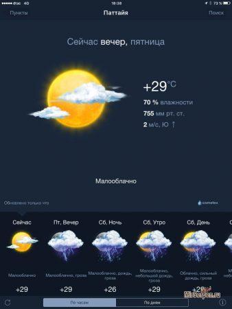 Сезон отдыха в Паттайе и погода в Паттайе в сезон дождей